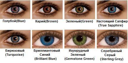 Сапфировый цвет глаз